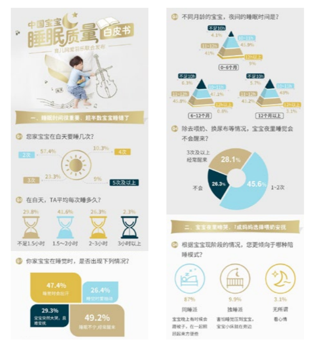 How baby formula brand Alula used WeChat marketing