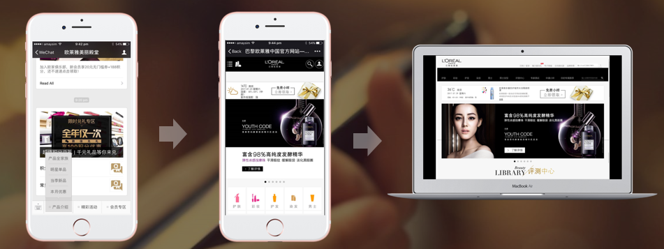 Integrate WeChat with your mobile website for a seamless user experience