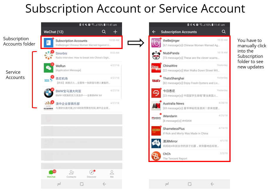 Subscription Account and Service Account